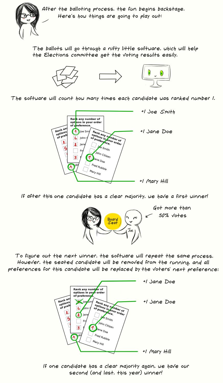 Elections Comic Slide 2